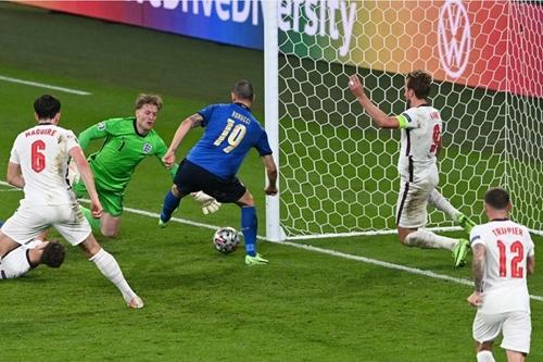 Chung kết Euro 2020: 120 phút nghẹt thở và loạt