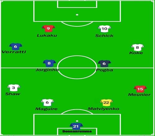 Đội hình tiêu biểu VCK Euro 2020