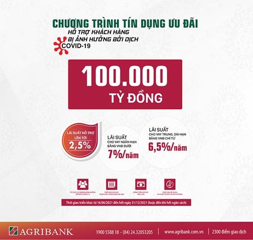 Agribank ủng hộ 52,5 tỷ đồng cho 22 tỉnh, thành phố phòng, chống dịch