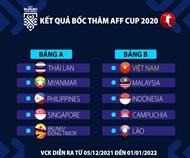 ຈົກສະຫຼາກແບ່ງສາຍ AFF Cup 2020